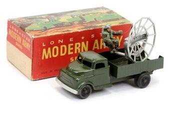 "Lone Star ""Modern Army Series"" comprising: Model No. MFU"